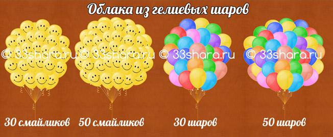 Облака-из-шаров-с-гелием-на-детский-праздник