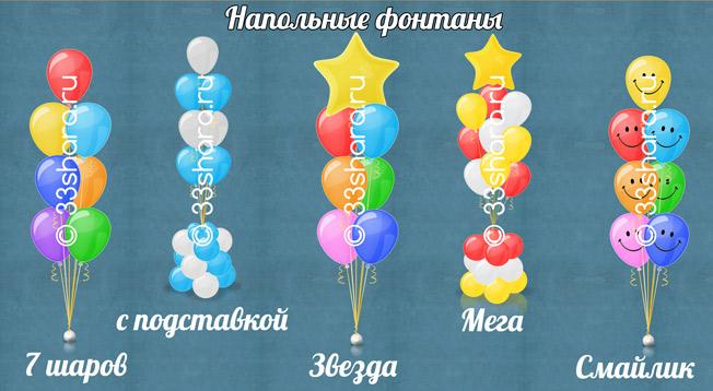 Оформление-детского-праздника-шарами