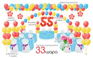 День рождения или юбилей оформление праздника шарами во Владимире