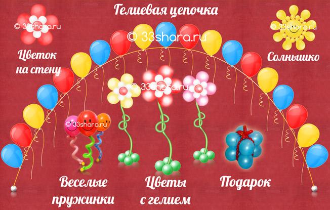 Оформление-детского-праздника-шарами-04